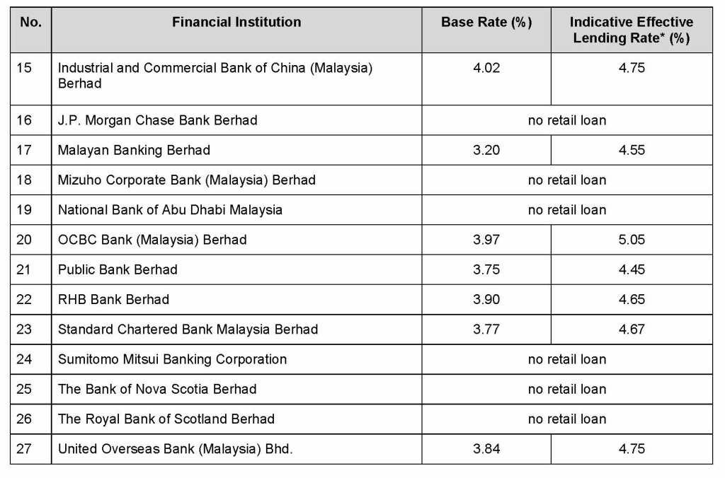 Base rate 10062016-2 (1)