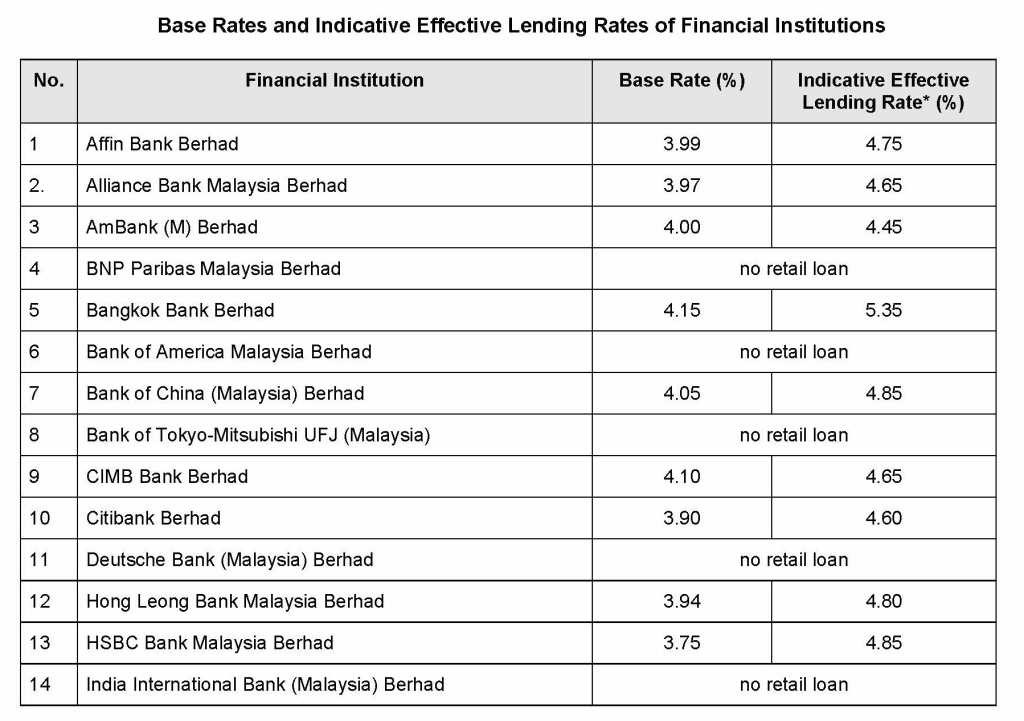 Base rate 10062016-2 (2)