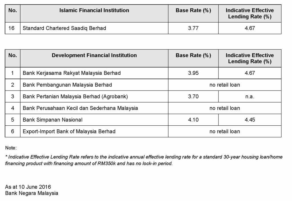 Base rate 10062016-4
