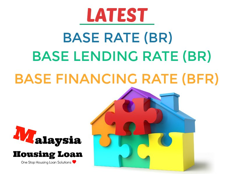 total housing loan in malaysia Home resources legal fee & stamp duty for sale & purchase agreement , loan the calculation formula for legal fee & stamp duty is fixed as they are governed by law please contact us for a quotation for services required, as the following calculations is outdated.